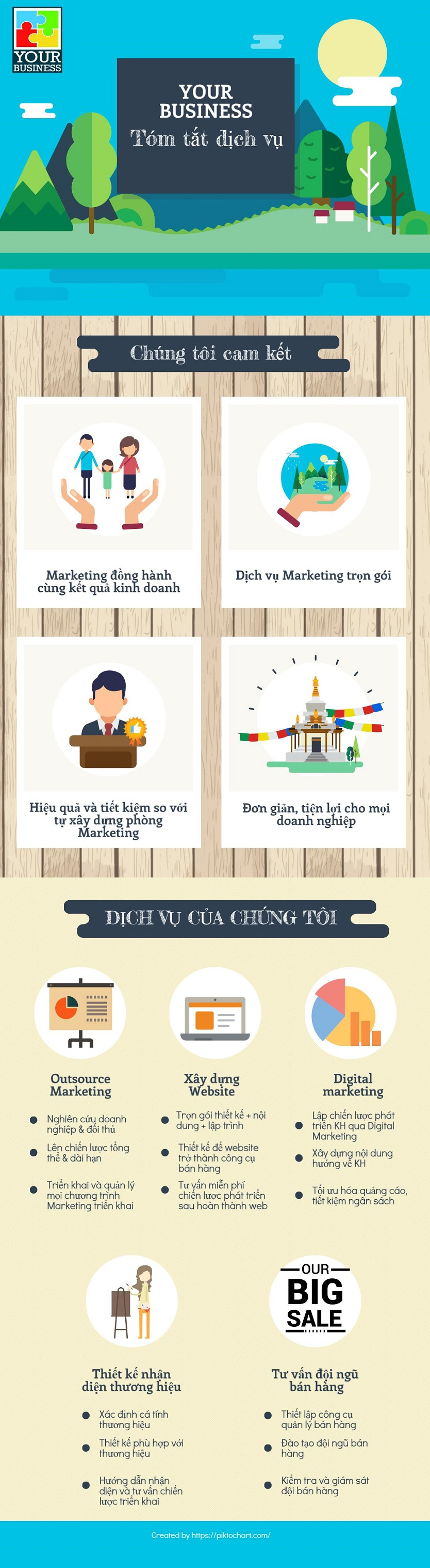 your-business-infographic